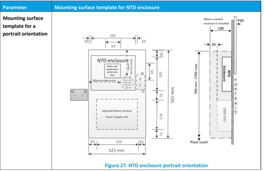 NTD Clearances